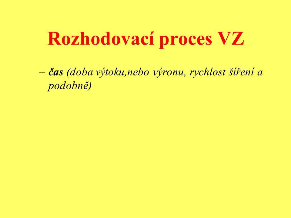 Rozhodovací proces VZ –čas (doba výtoku,nebo výronu, rychlost šíření a podobně)