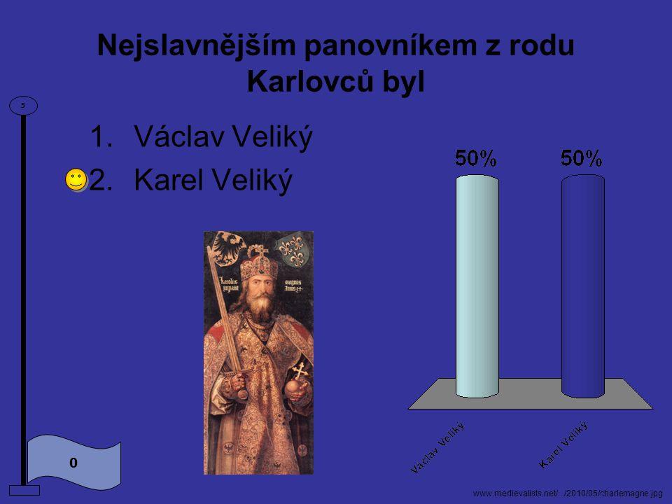 Posledního Merovejce svrhl Pipin III. Krátký. Souhlasíte? 1.Ano 2.Ne 0 5