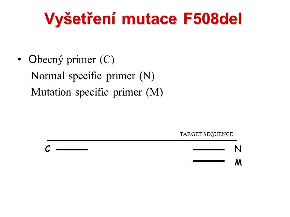 VyšetřenímutaceF508del Vyšetření mutace F508del O becný primer (C) Normal specific primer (N) Mutation specific primer (M) M C TARGET SEQUENCE N