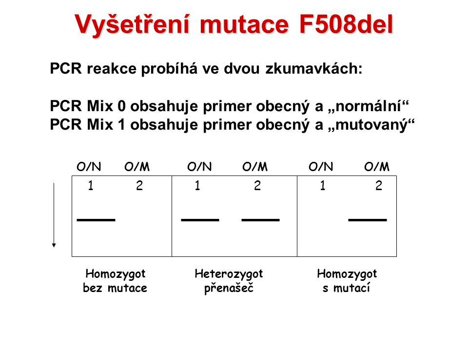 """VyšetřenímutaceF508del Vyšetření mutace F508del PCR reakce probíhá ve dvou zkumavkách: PCR Mix 0 obsahuje primer obecný a """"normální"""" PCR Mix 1 obsahuj"""