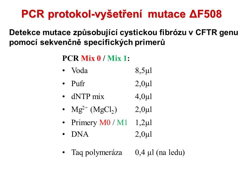 PCRprotokol-vyšetření mutaceΔF508 PCR protokol-vyšetření mutace ΔF508 Detekce mutace způsobující cystickou fibrózu v CFTR genu pomocí sekvenčně specif