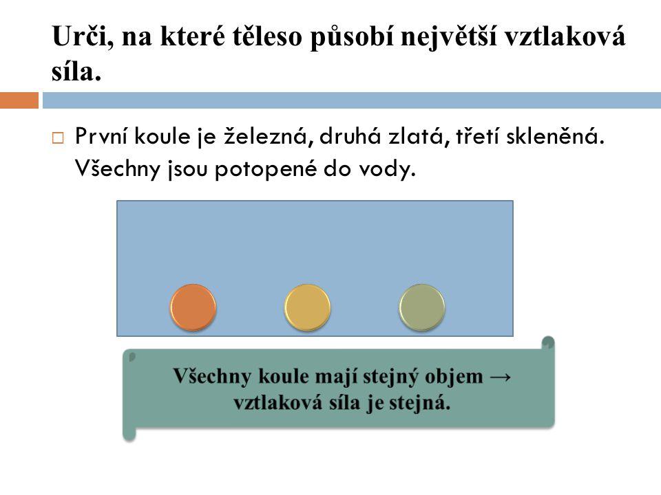 Urči, na které těleso působí největší vztlaková síla.  První koule je železná, druhá zlatá, třetí skleněná. Všechny jsou potopené do vody.