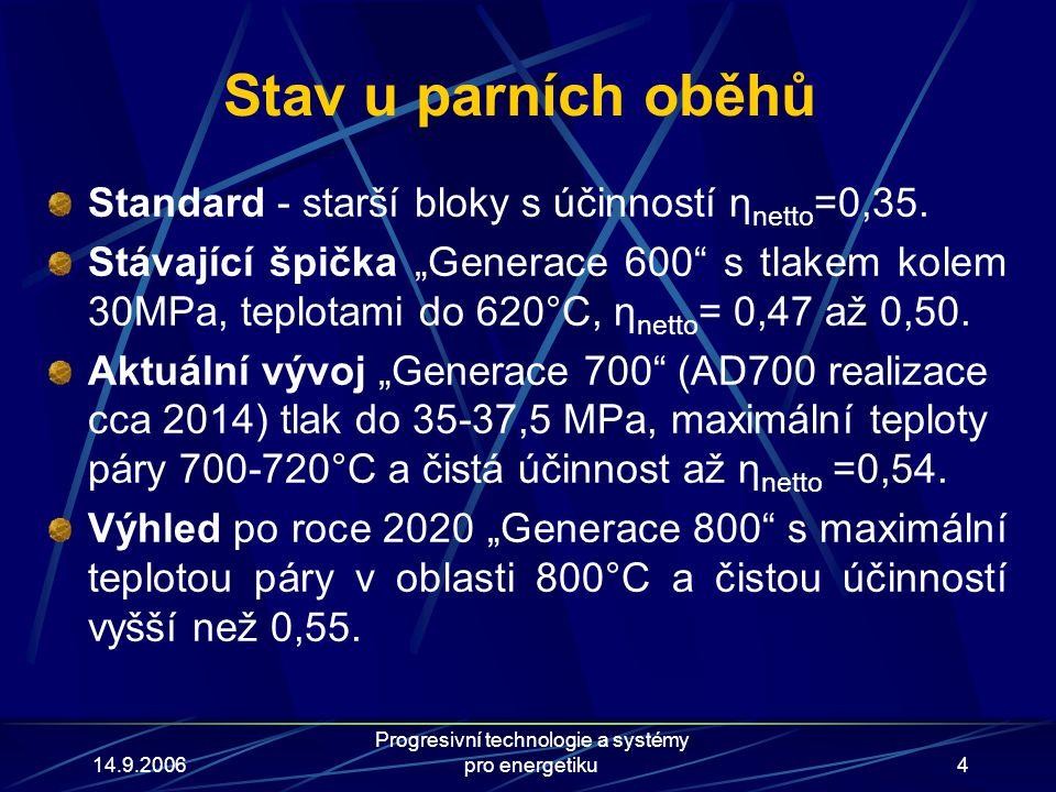 14.9.2006 Progresivní technologie a systémy pro energetiku4 Stav u parních oběhů Standard - starší bloky s účinností η netto =0,35.