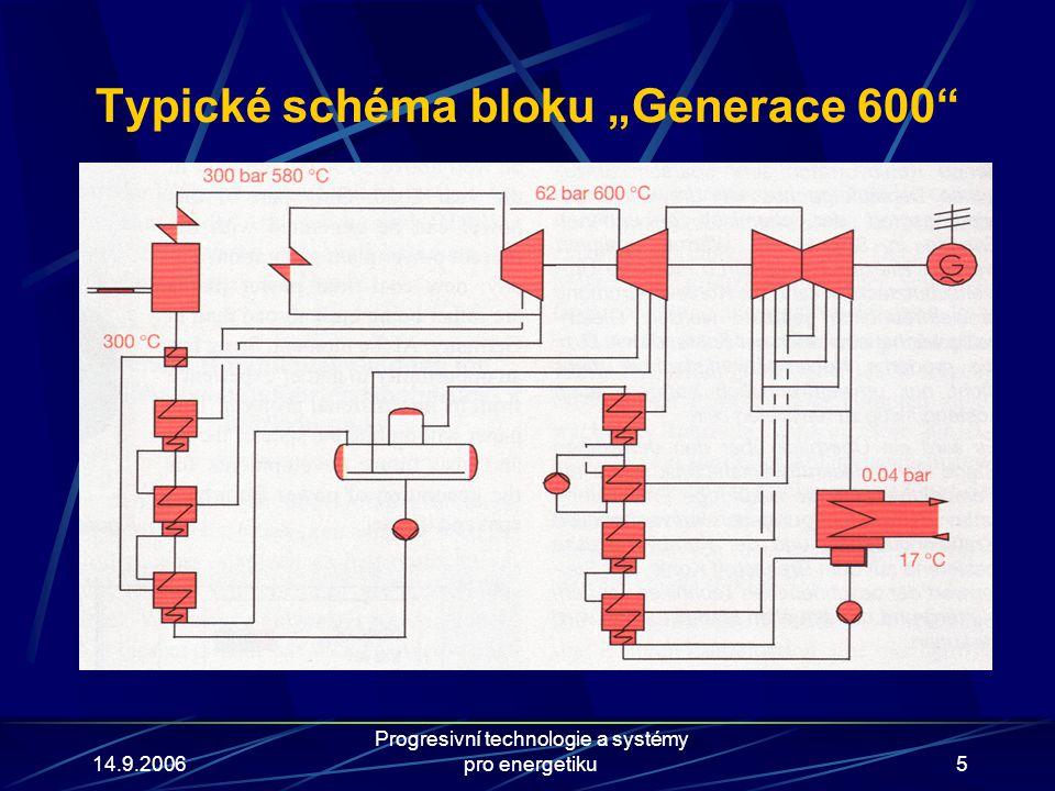 """14.9.2006 Progresivní technologie a systémy pro energetiku5 Typické schéma bloku """"Generace 600"""