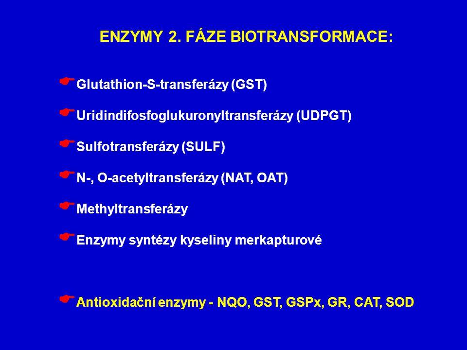 GLUTATHION-S-TRANSFERÁZY Konjugační agens je nukleofil (GSH); typické substráty GST: elektrofilní xenobiotika / intermediáty (alifatické a aromatické epoxidy a halidy, organické nitráty