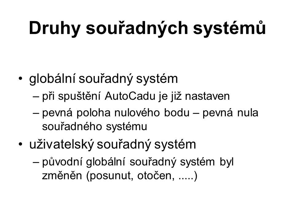 Druhy souřadných systémů globální souřadný systém –při spuštění AutoCadu je již nastaven –pevná poloha nulového bodu – pevná nula souřadného systému uživatelský souřadný systém –původní globální souřadný systém byl změněn (posunut, otočen,.....)