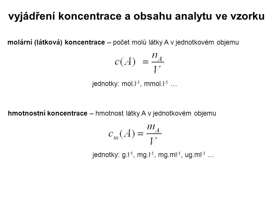vyjádření koncentrace a obsahu analytu ve vzorku molární (látková) koncentrace – počet molů látky A v jednotkovém objemu jednotky: mol.l -1, mmol.l -1 … hmotnostní koncentrace – hmotnost látky A v jednotkovém objemu jednotky: g.l -1, mg.l -1, mg.ml -1, ug.ml -1 …