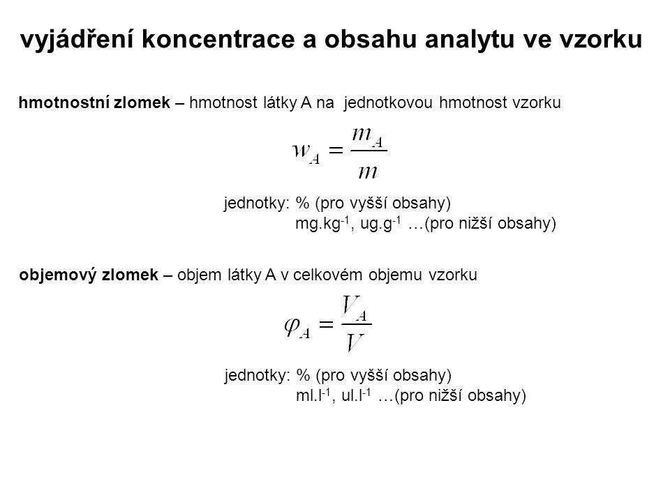 vyjádření koncentrace a obsahu analytu ve vzorku hmotnostní zlomek – hmotnost látky A na jednotkovou hmotnost vzorku jednotky: % (pro vyšší obsahy) mg.kg -1, ug.g -1 …(pro nižší obsahy) objemový zlomek – objem látky A v celkovém objemu vzorku jednotky: % (pro vyšší obsahy) ml.l -1, ul.l -1 …(pro nižší obsahy)