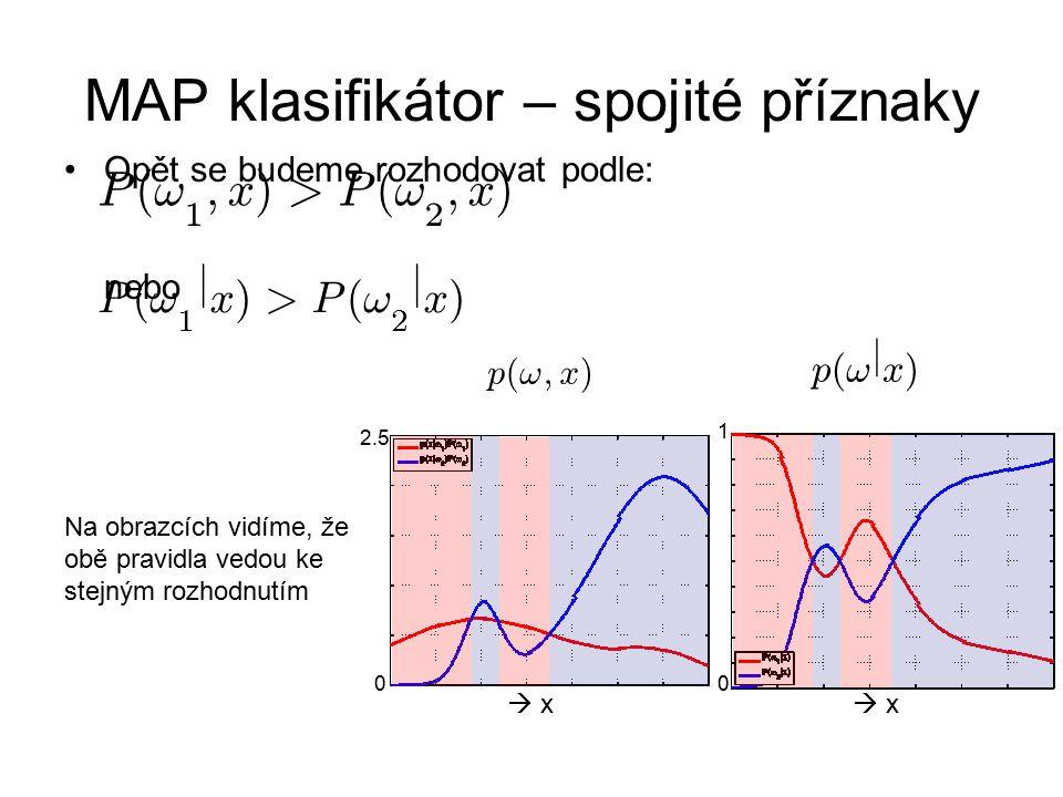 Opět se budeme rozhodovat podle: nebo MAP klasifikátor – spojité příznaky  x x  x x p ( ! j x ) 0 1 0 2.5 P ( ! 1 j x ) > P ( ! 2 j x ) P ( ! 1 ;