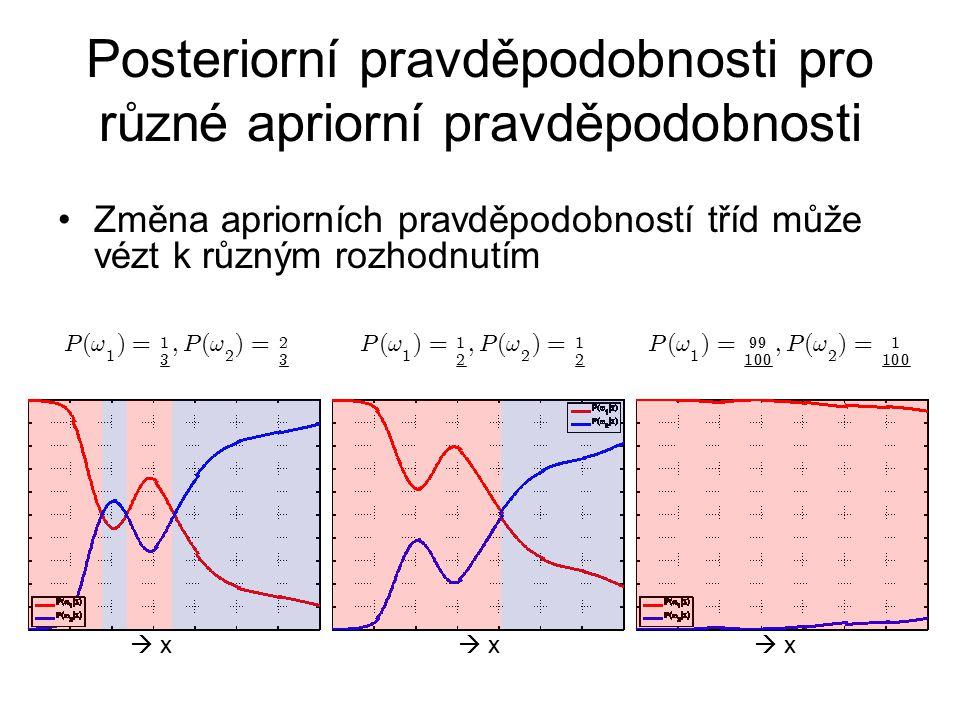 Posteriorní pravděpodobnosti pro různé apriorní pravděpodobnosti Změna apriorních pravděpodobností tříd může vézt k různým rozhodnutím P ( ! 1 ) = 1 3