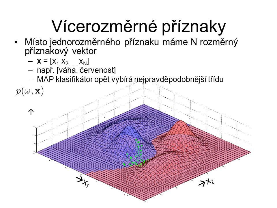 Vícerozměrné příznaky Místo jednorozměrného příznaku máme N rozměrný příznakový vektor –x = [x 1, x 2, …, x N ] –např. [váha, červenost] –MAP klasifik