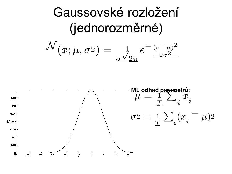 Gaussovské rozložení (jednorozměrné) N ( x;¹ ; ¾ 2 ) = 1 ¾ p 2 ¼ e ¡ ( x ¡ ¹ ) 2 2 ¾ 2 ML odhad parametrů: ¹ = 1 T P i x i ¾ 2 = 1 T P i ( x i ¡ ¹ ) 2