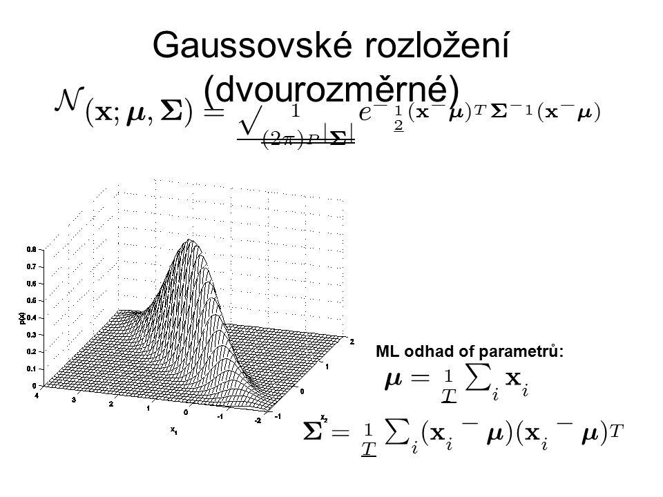 Gaussovské rozložení (dvourozměrné) ML odhad of parametrů: § = 1 T P i ( x i ¡ ¹ )( x i ¡ ¹ ) T ¹ = 1 T P i x i N ( x ; ¹ ; § ) = 1 p ( 2 ¼ ) P j § j