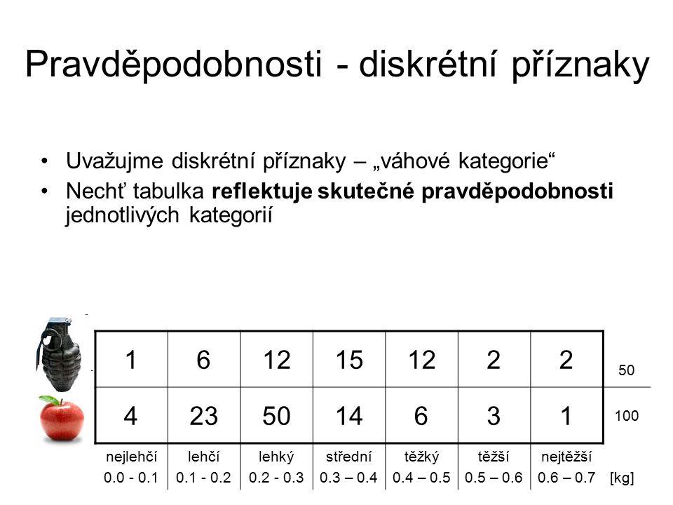 """Pravděpodobnosti - diskrétní příznaky Uvažujme diskrétní příznaky – """"váhové kategorie"""" Nechť tabulka reflektuje skutečné pravděpodobnosti jednotlivých"""