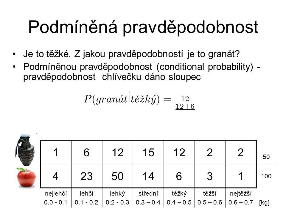 Podmíněná pravděpodobnost Je to těžké. Z jakou pravděpodobností je to granát? Podmíněnou pravděpodobnost (conditional probability) - pravděpodobnost c