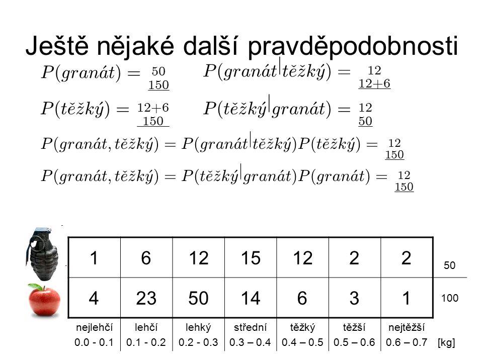 Ještě nějaké další pravděpodobnosti 1612151222 50 4235014631 100 nejlehčí 0.0 - 0.1 lehčí 0.1 - 0.2 lehký 0.2 - 0.3 střední 0.3 – 0.4 těžký 0.4 – 0.5