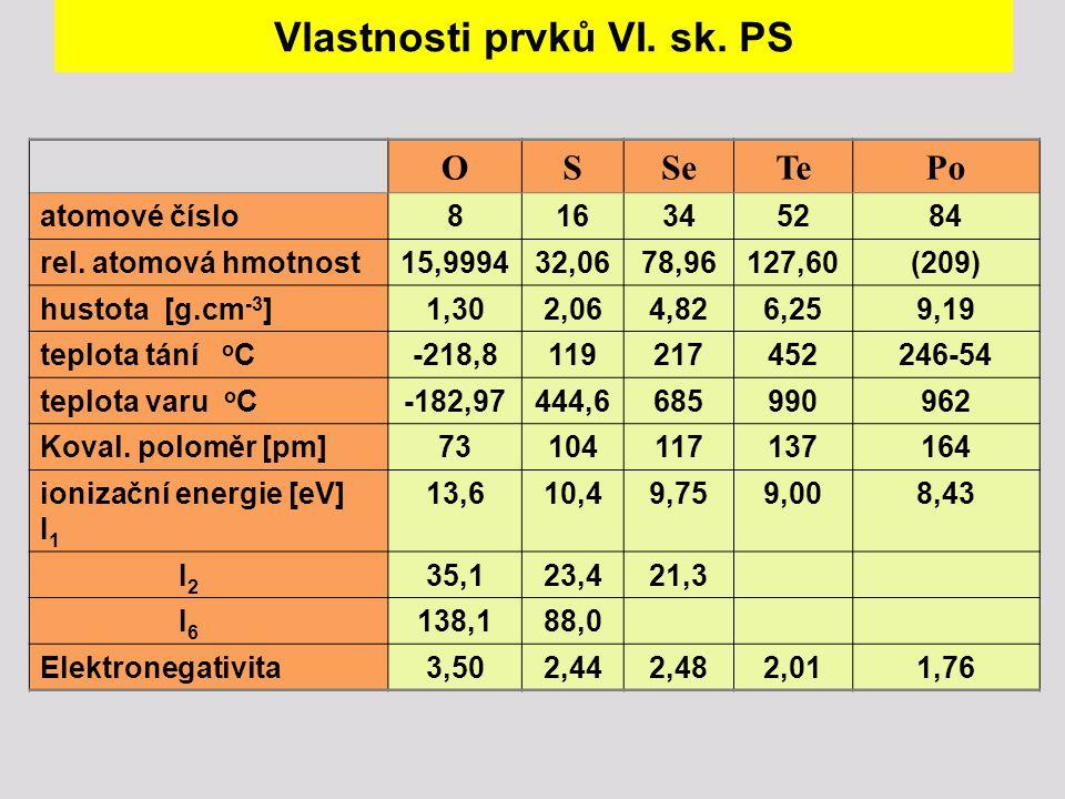 Vlastnosti prvků VI. sk. PS OSSeTePo atomové číslo816345284 rel. atomová hmotnost15,999432,0678,96127,60(209) hustota [g.cm -3 ]1,302,064,826,259,19 t