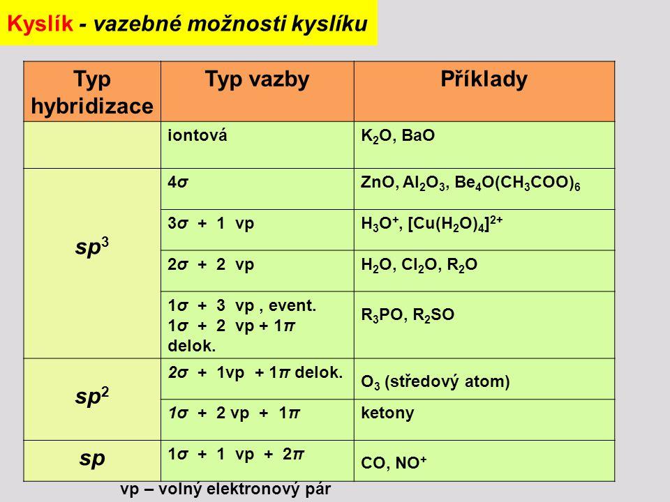 Kyslík - vazebné možnosti kyslíku Typ hybridizace Typ vazbyPříklady iontováK 2 O, BaO sp 3 4σ4σZnO, Al 2 O 3, Be 4 O(CH 3 COO) 6 3σ + 1 vpH 3 O +, [Cu