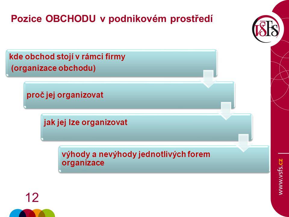 12 kde obchod stojí v rámci firmy (organizace obchodu) proč jej organizovat jak jej lze organizovat výhody a nevýhody jednotlivých forem organizace Po