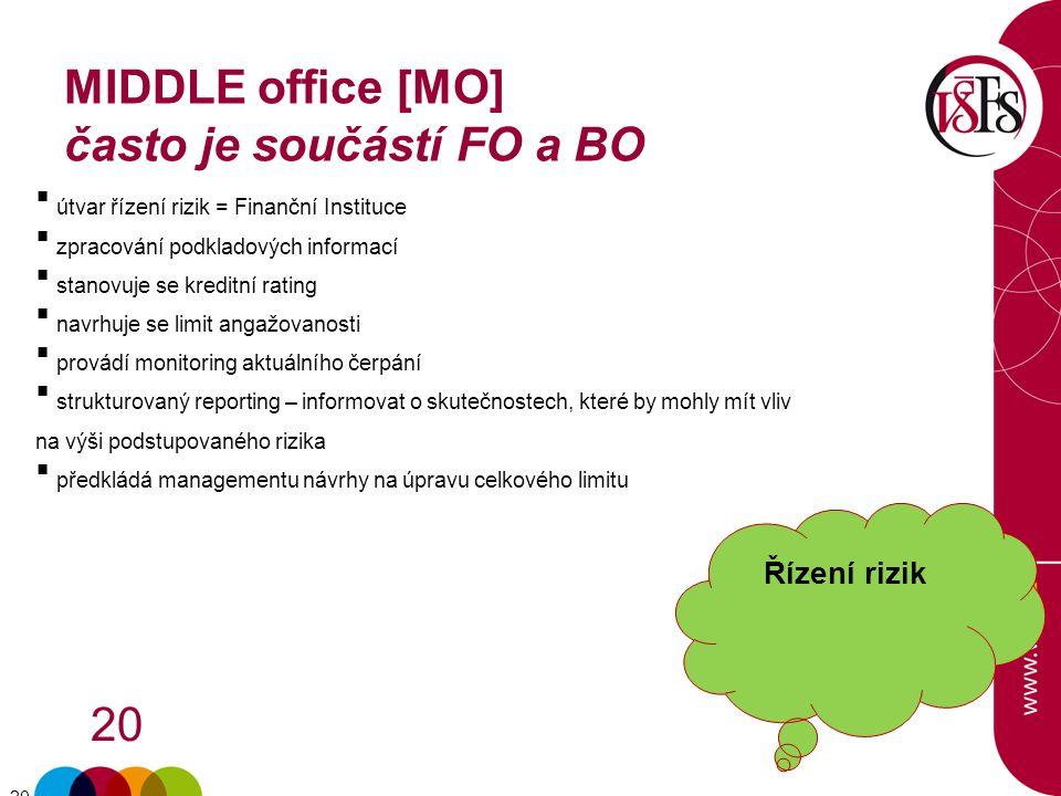 20 MIDDLE office [MO] často je součástí FO a BO  útvar řízení rizik = Finanční Instituce  zpracování podkladových informací  stanovuje se kreditní