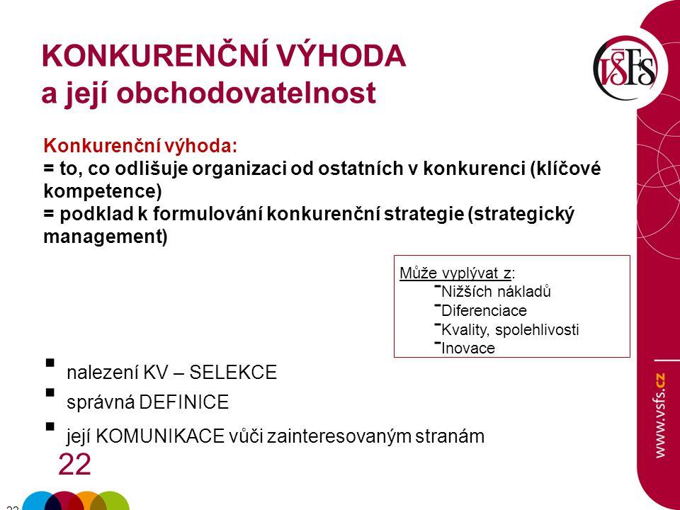 22 KONKURENČNÍ VÝHODA a její obchodovatelnost Konkurenční výhoda: = to, co odlišuje organizaci od ostatních v konkurenci (klíčové kompetence) = podkla