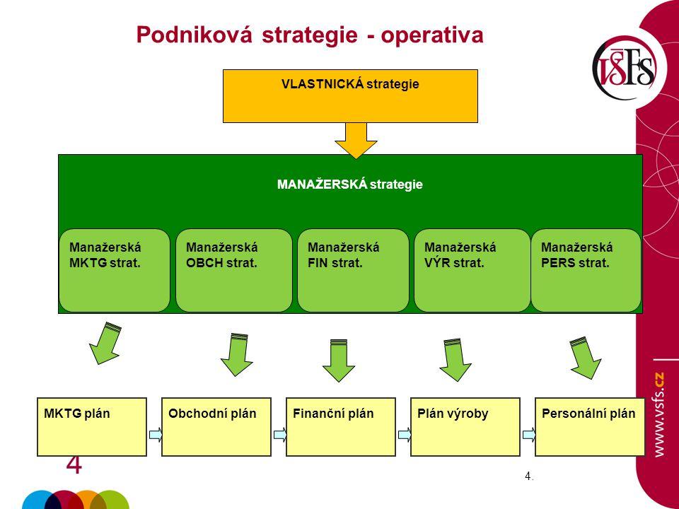 4 4.4. VLASTNICKÁ strategie MANAŽERSKÁ strategie Manažerská PERS strat. Manažerská VÝR strat. Manažerská FIN strat. Manažerská OBCH strat. Manažerská