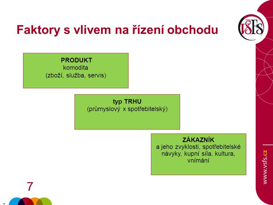 7 7 Faktory s vlivem na řízení obchodu PRODUKT komodita (zboží, služba, servis) typ TRHU (průmyslový x spotřebitelský) ZÁKAZNÍK a jeho zvyklosti, spot