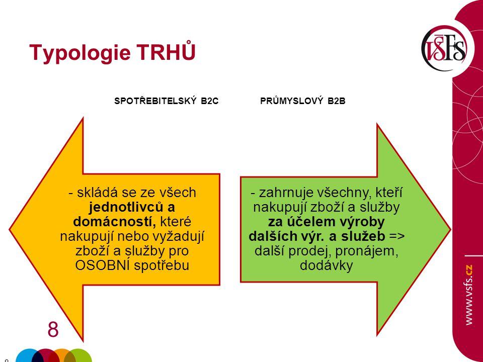 8 8 Typologie TRHŮ - skládá se ze všech jednotlivců a domácností, které nakupují nebo vyžadují zboží a služby pro OSOBNÍ spotřebu - zahrnuje všechny,