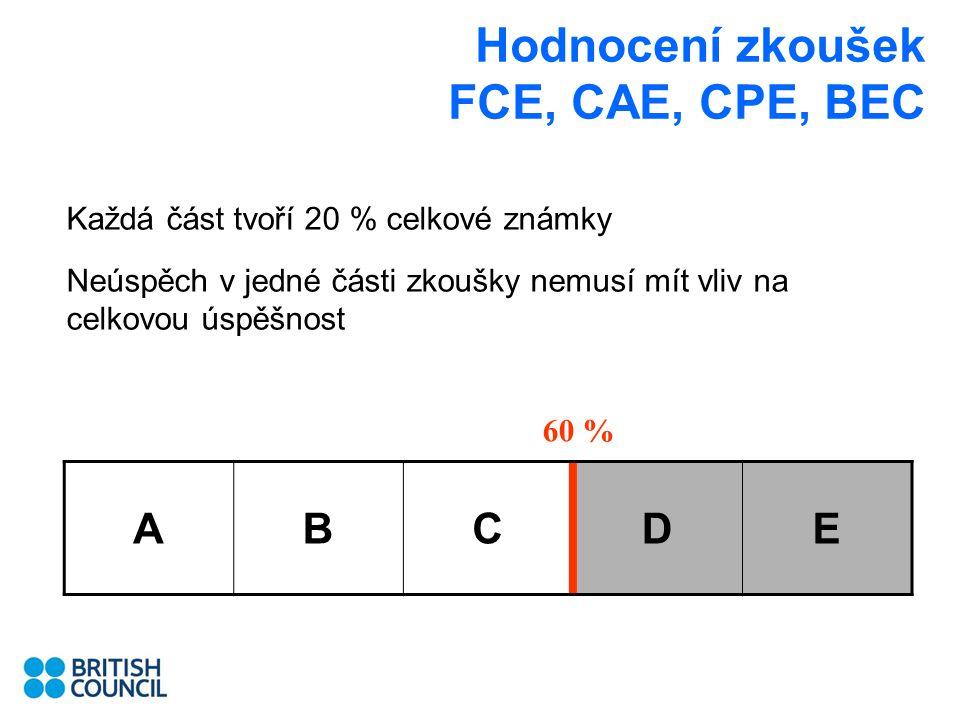 Hodnocení zkoušek FCE, CAE, CPE, BEC Každá část tvoří 20 % celkové známky Neúspěch v jedné části zkoušky nemusí mít vliv na celkovou úspěšnost ABCDE 60 %