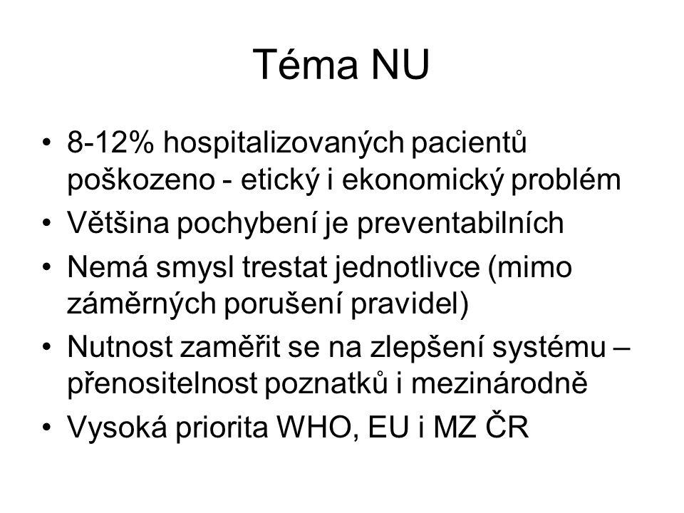Téma NU 8-12% hospitalizovaných pacientů poškozeno - etický i ekonomický problém Většina pochybení je preventabilních Nemá smysl trestat jednotlivce (mimo záměrných porušení pravidel) Nutnost zaměřit se na zlepšení systému – přenositelnost poznatků i mezinárodně Vysoká priorita WHO, EU i MZ ČR