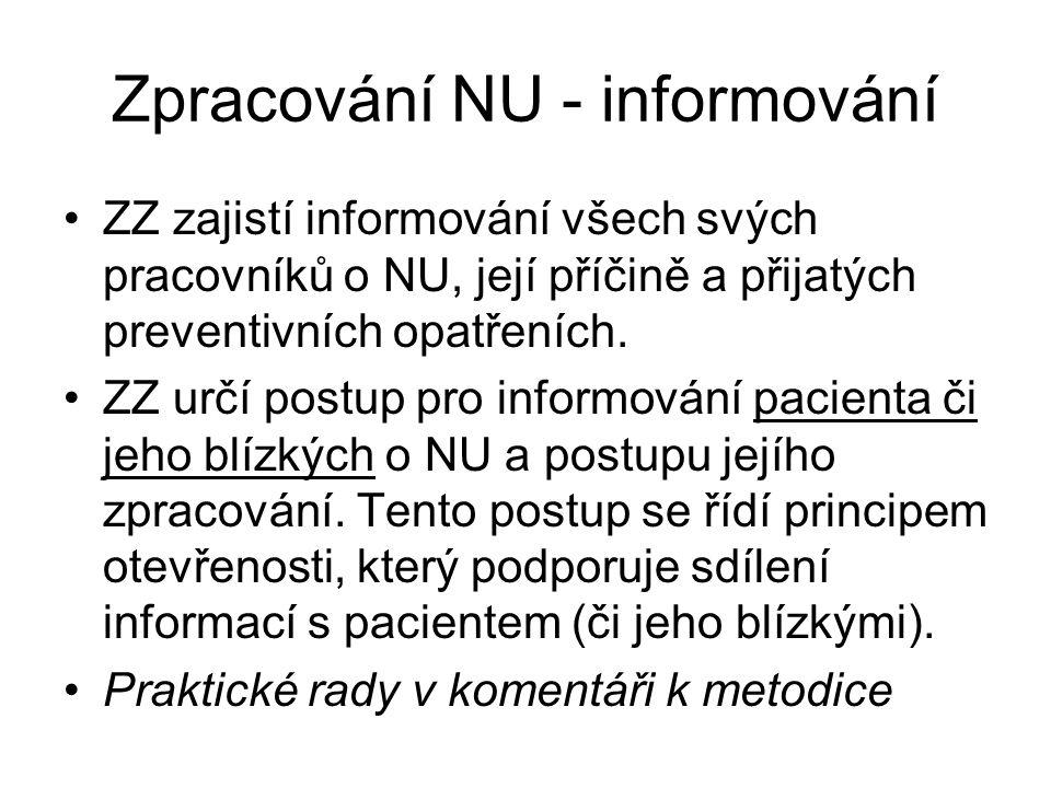 Zpracování NU - informování ZZ zajistí informování všech svých pracovníků o NU, její příčině a přijatých preventivních opatřeních.