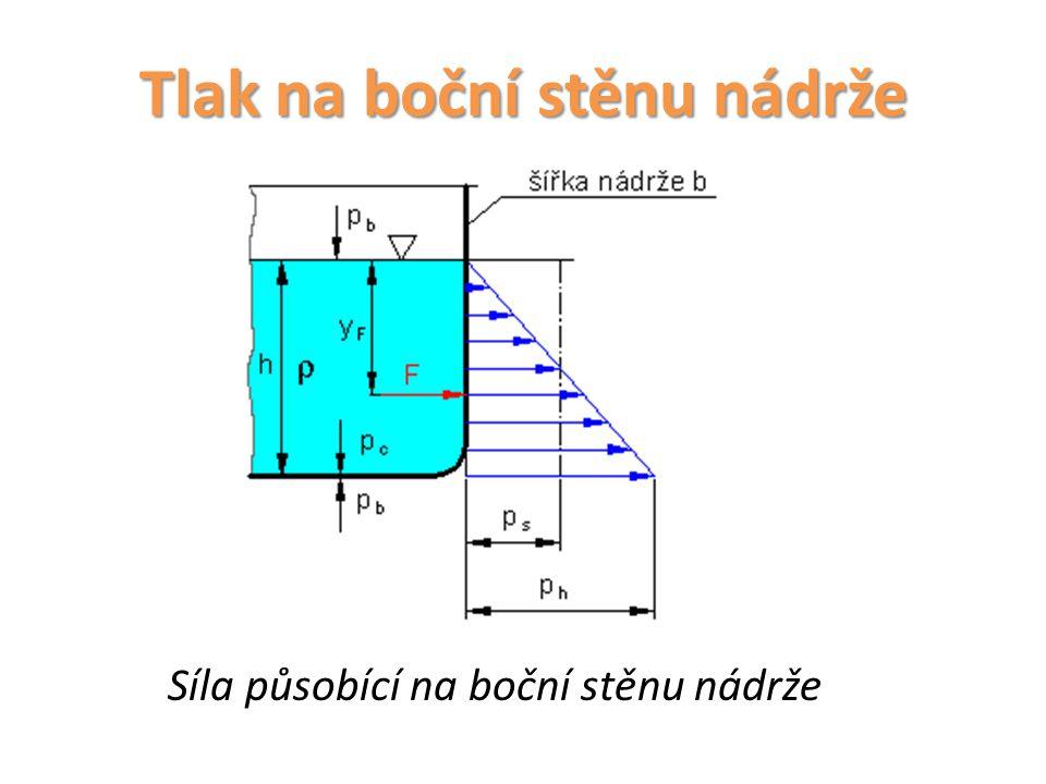 Tlak na boční stěnu nádrže Boční stěna nádrže je namáhána hydrostatickým tlakem.