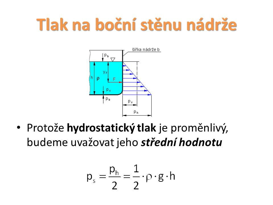 Tlak na boční stěnu nádrže Protože hydrostatický tlak je proměnlivý, budeme uvažovat jeho střední hodnotu