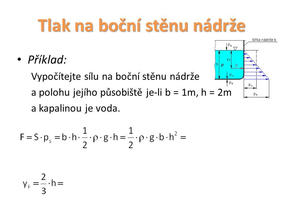 Tlak na boční stěnu nádrže Příklad: Vypočítejte sílu na boční stěnu nádrže a polohu jejího působiště je-li b = 1m, h = 2m a kapalinou je voda.
