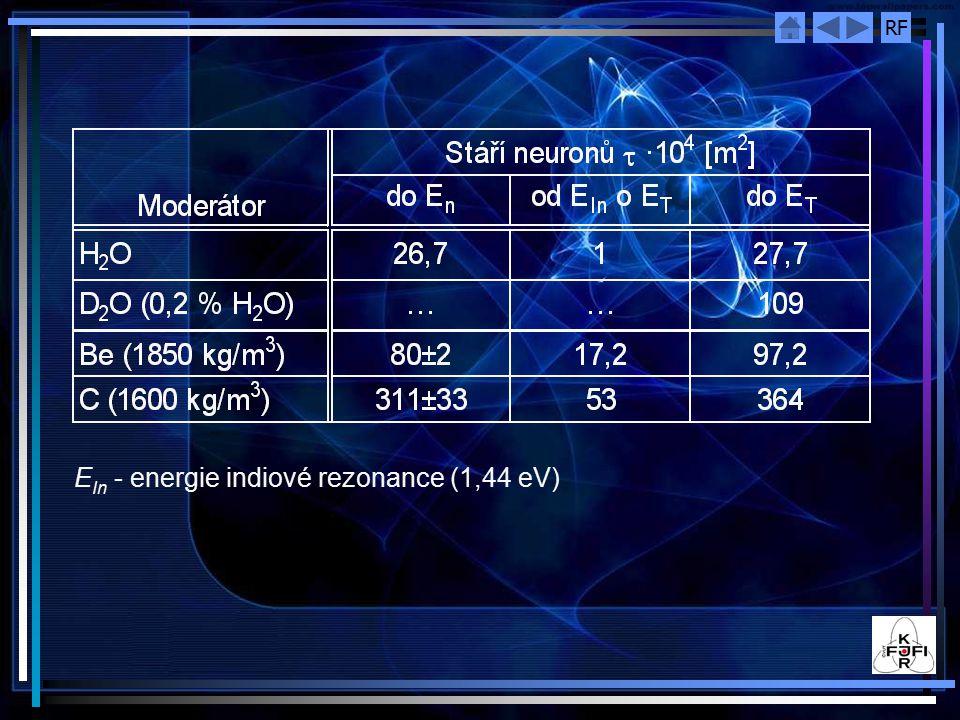 RF E In - energie indiové rezonance (1,44 eV)