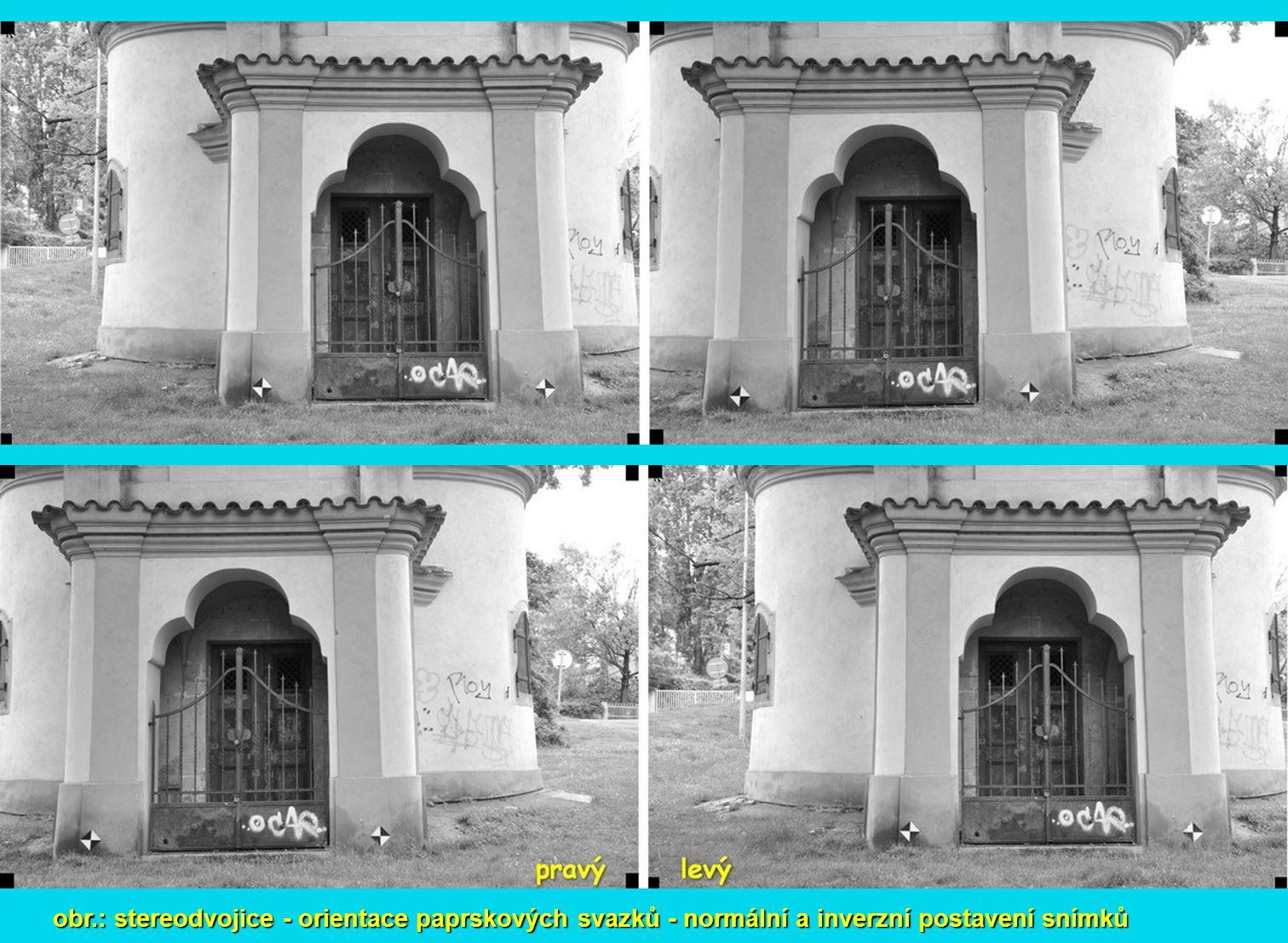 obr.: stereodvojice - orientace paprskových svazků - normální a inverzní postavení snímků