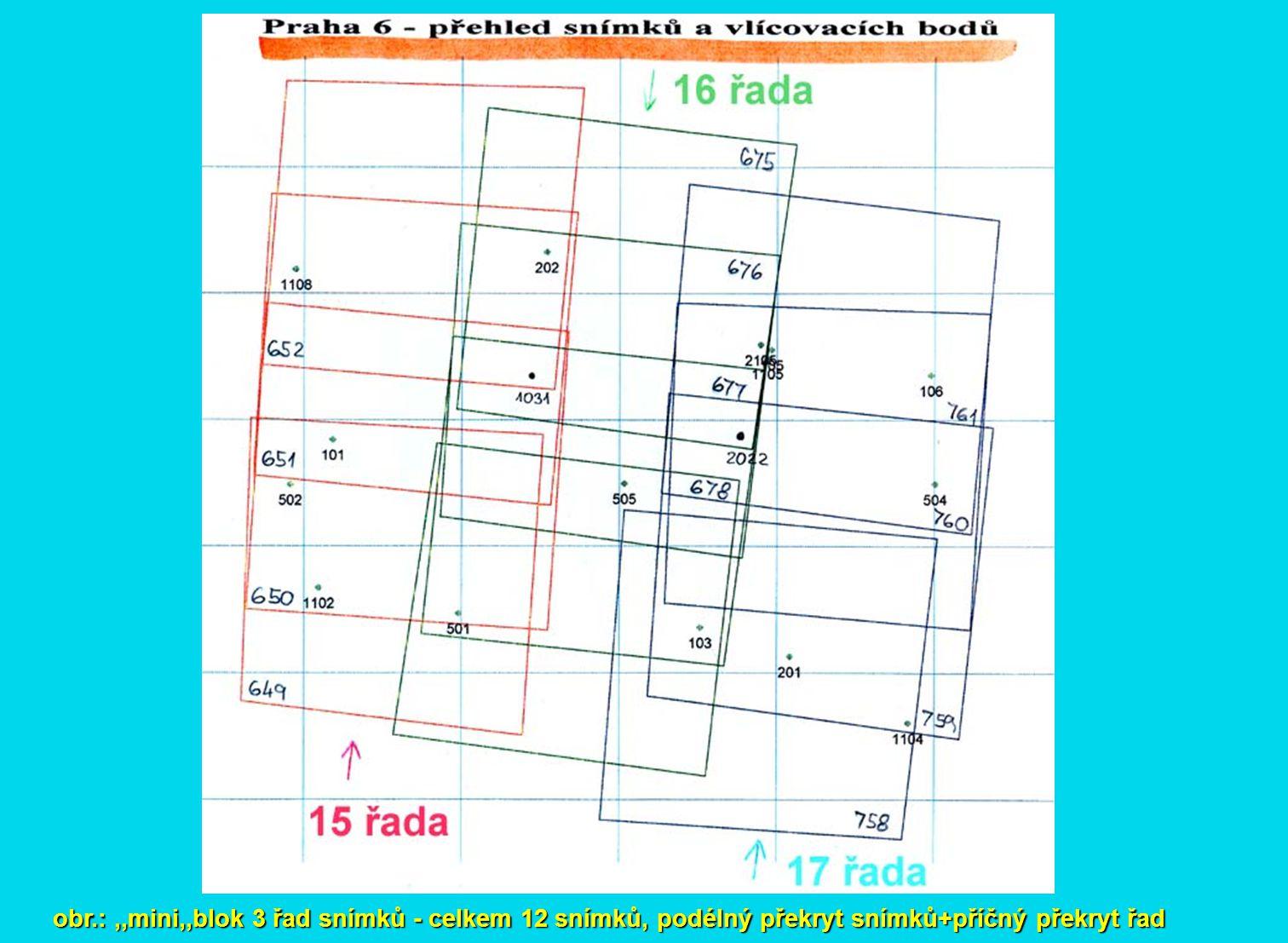obr.:,,mini,,blok 3 řad snímků - celkem 12 snímků, podélný překryt snímků+příčný překryt řad