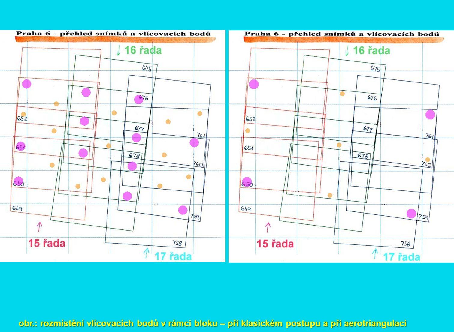 obr.: rozmístění vlícovacích bodů v rámci bloku – při klasickém postupu a při aerotriangulaci