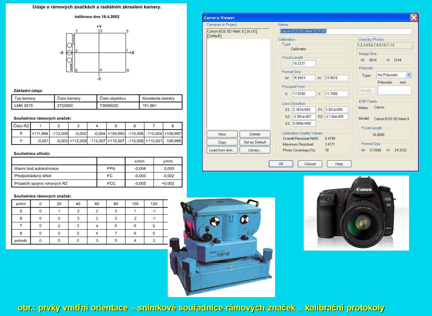 obr.: prvky vnitřní orientace  snímkové souřadnice rámových značek.. kalibrační protokoly