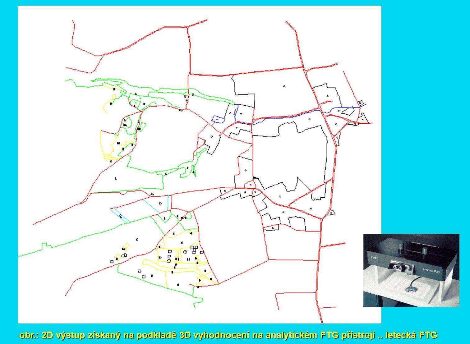 obr.: 2D výstup získaný na podkladě 3D vyhodnocení na analytickém FTG přístroji.. letecká FTG
