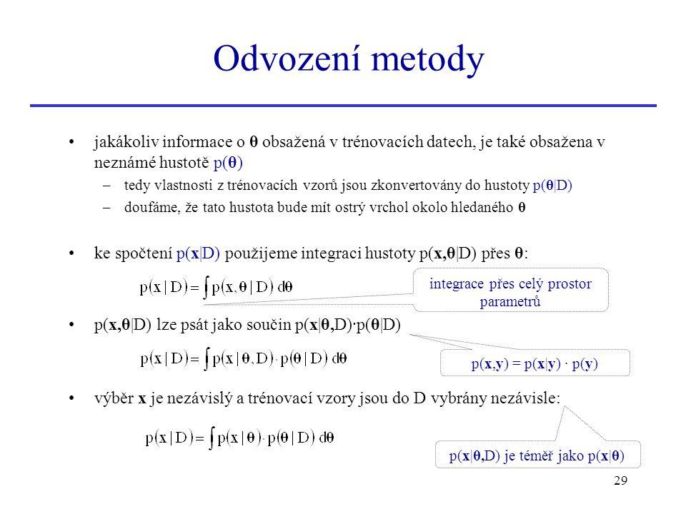 29 jakákoliv informace o θ obsažená v trénovacích datech, je také obsažena v neznámé hustotě p(θ) –tedy vlastnosti z trénovacích vzorů jsou zkonvertov