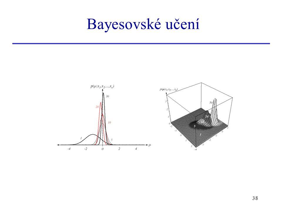 38 Bayesovské učení
