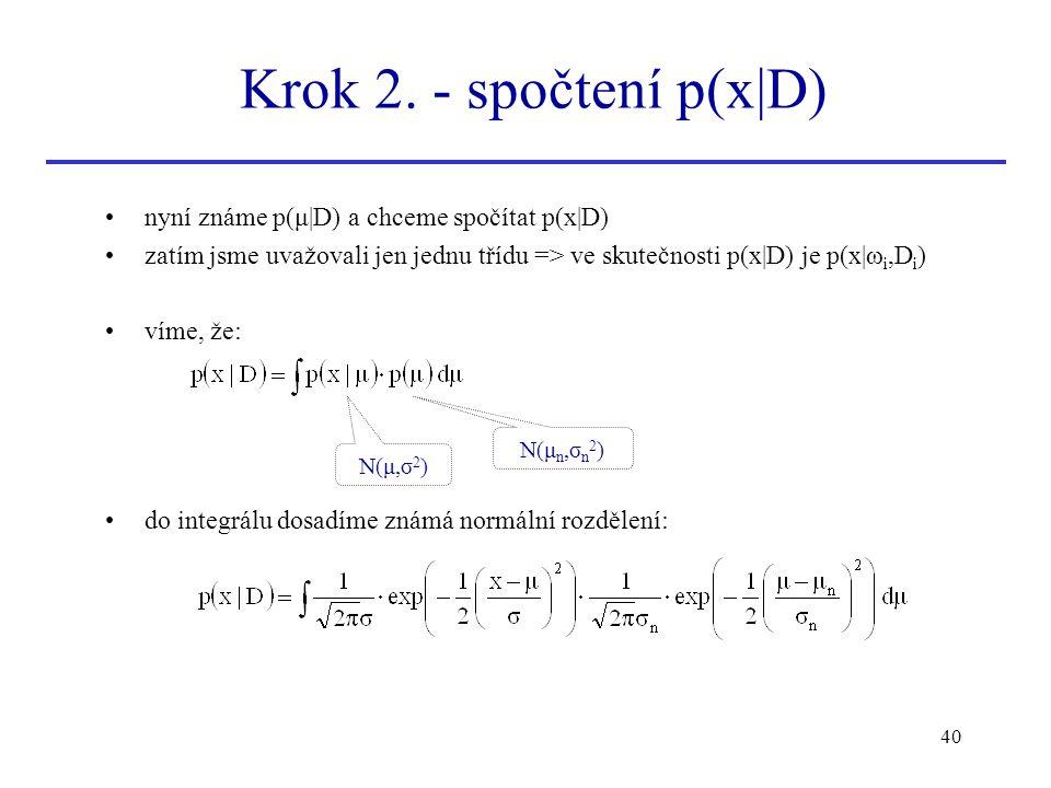 40 nyní známe p(μ|D) a chceme spočítat p(x|D) zatím jsme uvažovali jen jednu třídu => ve skutečnosti p(x|D) je p(x|ω i,D i ) víme, že: do integrálu do