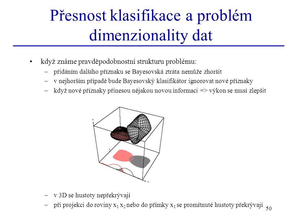 50 když známe pravděpodobnostní strukturu problému: –přidáním dalšího příznaku se Bayesovská ztráta nemůže zhoršit –v nejhorším případě bude Bayesovsk