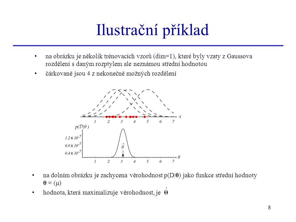 8 Ilustrační příklad na dolním obrázku je zachycena věrohodnost p(D|θ) jako funkce střední hodnoty θ = (μ) hodnota, která maximalizuje věrohodnost, je