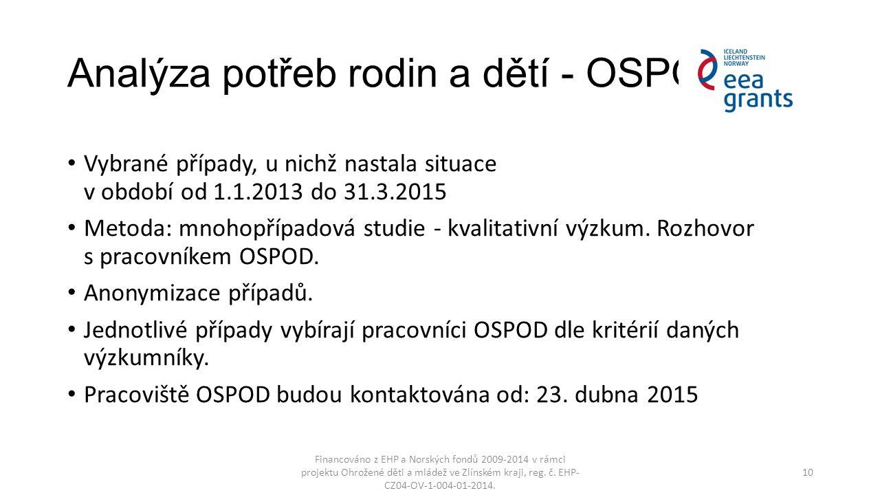 Analýza potřeb rodin a dětí - OSPOD Vybrané případy, u nichž nastala situace v období od 1.1.2013 do 31.3.2015 Metoda: mnohopřípadová studie - kvalita