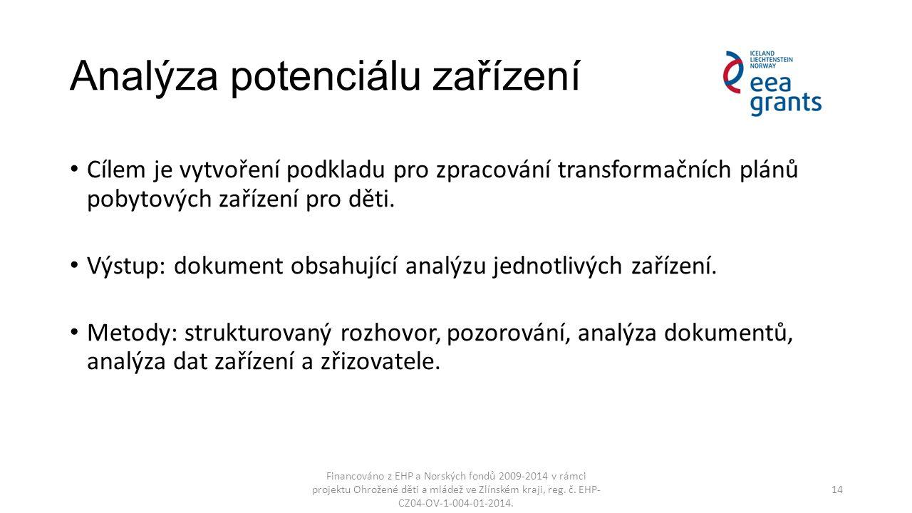 Analýza potenciálu zařízení Cílem je vytvoření podkladu pro zpracování transformačních plánů pobytových zařízení pro děti. Výstup: dokument obsahující