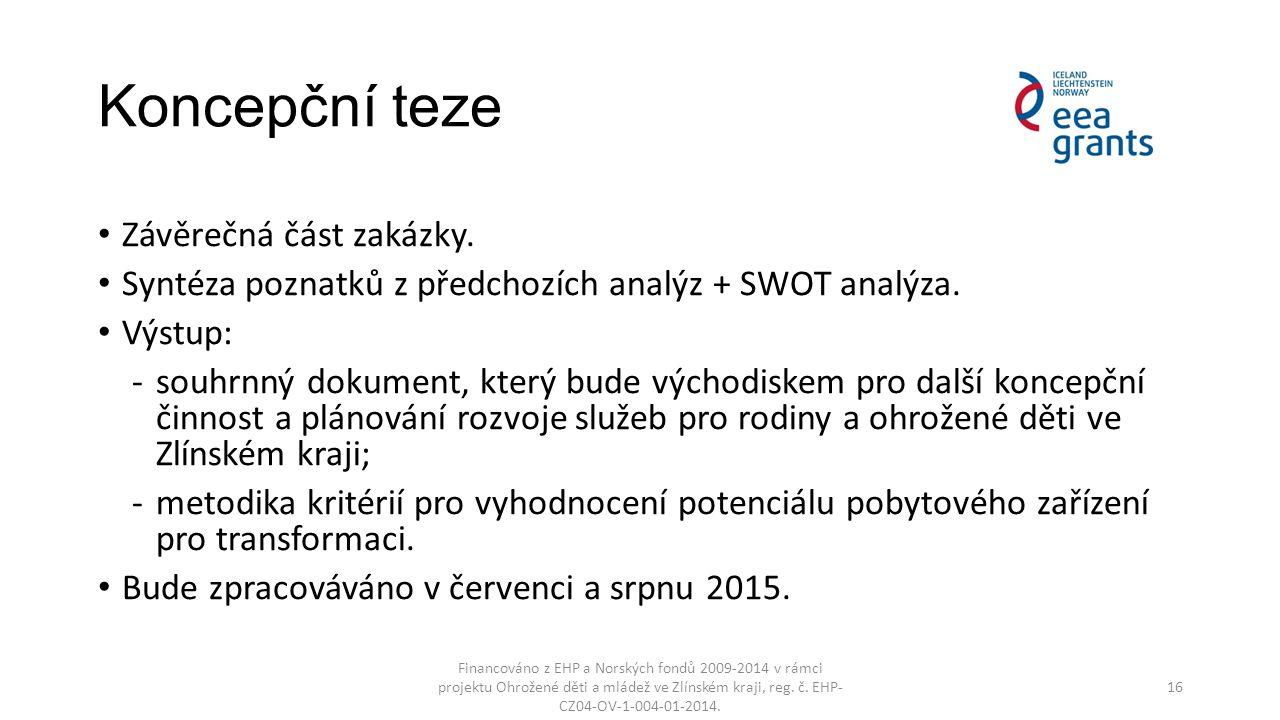 Koncepční teze Závěrečná část zakázky. Syntéza poznatků z předchozích analýz + SWOT analýza. Výstup: -souhrnný dokument, který bude východiskem pro da