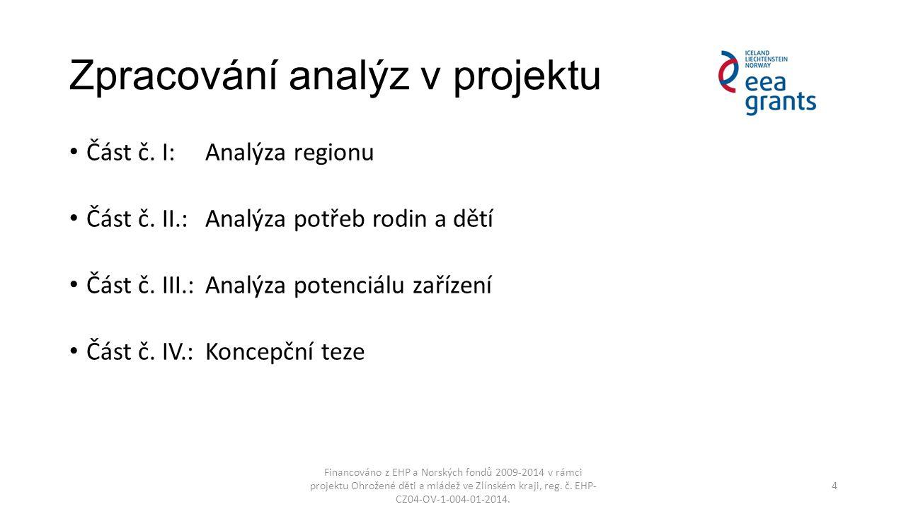 Zpracování analýz v projektu Část č. I: Analýza regionu Část č. II.: Analýza potřeb rodin a dětí Část č. III.:Analýza potenciálu zařízení Část č. IV.: