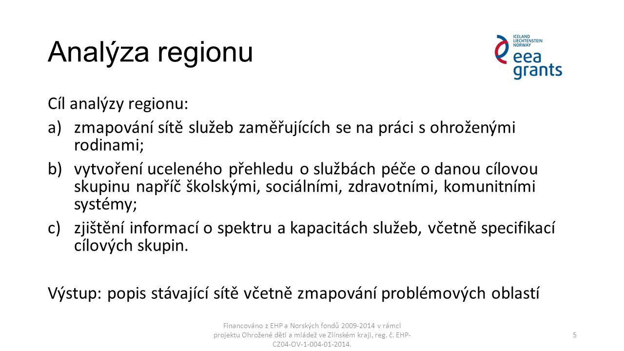 Analýza regionu Cíl analýzy regionu: a)zmapování sítě služeb zaměřujících se na práci s ohroženými rodinami; b)vytvoření uceleného přehledu o službách